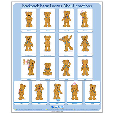 Detailed view of Backpack Bear's Emotions Poster
