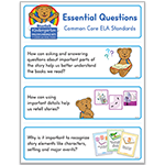 Essential Questions Cards