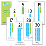 Numbers Wall Cards