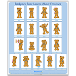 Backpack Bear's Emotions Poster